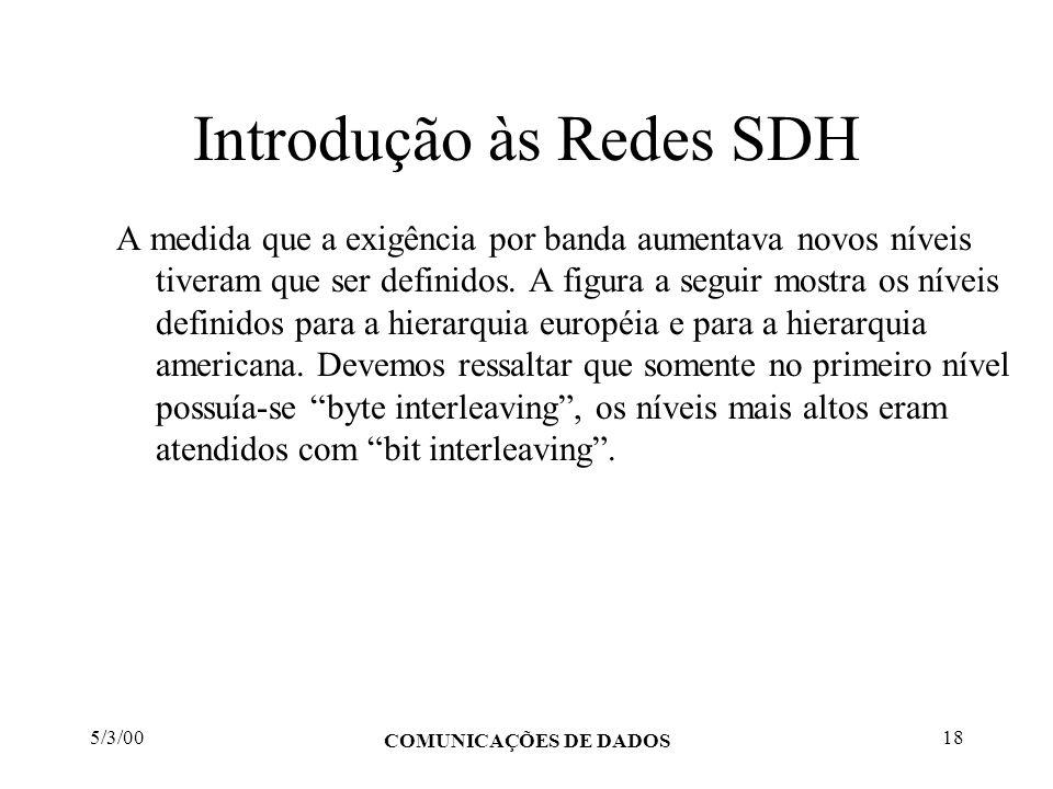 5/3/00 COMUNICAÇÕES DE DADOS 18 Introdução às Redes SDH A medida que a exigência por banda aumentava novos níveis tiveram que ser definidos. A figura