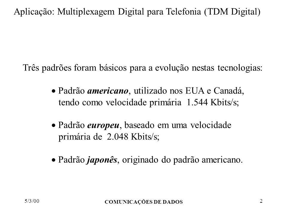 5/3/00 COMUNICAÇÕES DE DADOS 33 Introdução às Redes SDH Comparação entre as hierarquias PDH e SDH Normas ITU-T aplicáveis aos sistemas PDH: G.702 - Especifica as velocidades das hierarquias digitais G.703 - Especifica as características físicas e elétricas das interfaces digitais G.704 - Especifica as estruturas de quadro e a filosofia de manutenção das redes digitais Normas ITU-T aplicáveis aos sistemas PDH: G.707 - Especifica os níveis hierárquicos G.708 - Especifica a interface entre a rede de transmissão e o nó da rede (NNI) G.709 - Especifica em detalhes a estrutura do multiplex e as informações do cabeçalho (overhead)