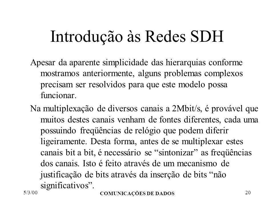 5/3/00 COMUNICAÇÕES DE DADOS 20 Introdução às Redes SDH Apesar da aparente simplicidade das hierarquias conforme mostramos anteriormente, alguns probl