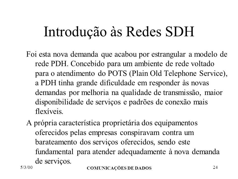 5/3/00 COMUNICAÇÕES DE DADOS 24 Introdução às Redes SDH Foi esta nova demanda que acabou por estrangular a modelo de rede PDH. Concebido para um ambie