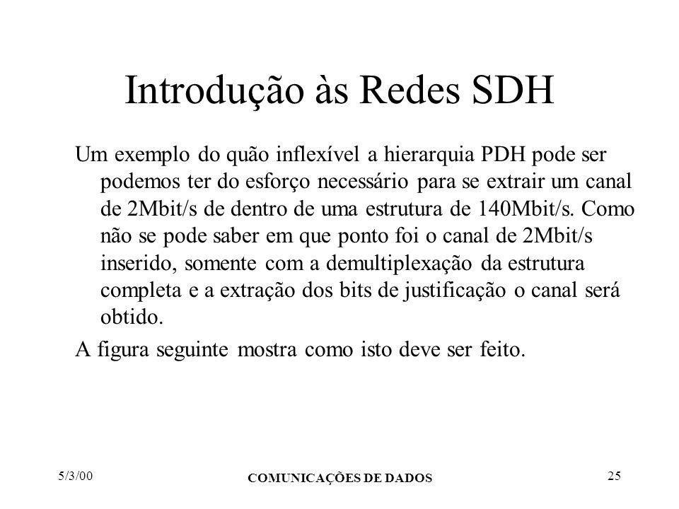 5/3/00 COMUNICAÇÕES DE DADOS 25 Introdução às Redes SDH Um exemplo do quão inflexível a hierarquia PDH pode ser podemos ter do esforço necessário para
