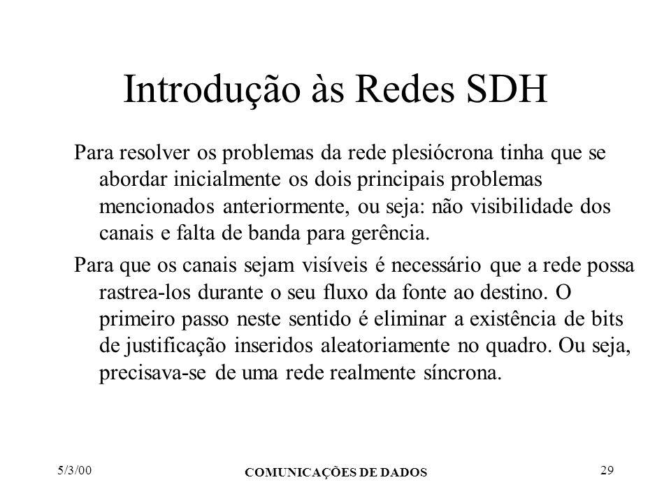 5/3/00 COMUNICAÇÕES DE DADOS 29 Introdução às Redes SDH Para resolver os problemas da rede plesiócrona tinha que se abordar inicialmente os dois princ