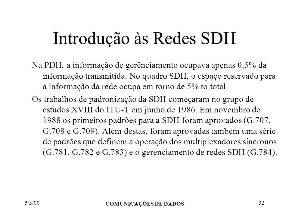 5/3/00 COMUNICAÇÕES DE DADOS 32 Introdução às Redes SDH Na PDH, a informação de gerênciamento ocupava apenas 0,5% da informação transmitida. No quadro