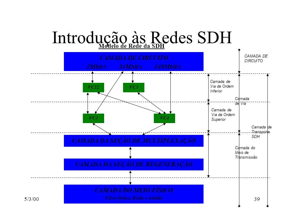 5/3/00 COMUNICAÇÕES DE DADOS 39 Introdução às Redes SDH Modelo de Rede da SDH CAMADA DE CIRCUITO 2Mbit/s 34Mbit/s 140Mbit/s CAMADA DA SEÇÃO DE MULTIPL