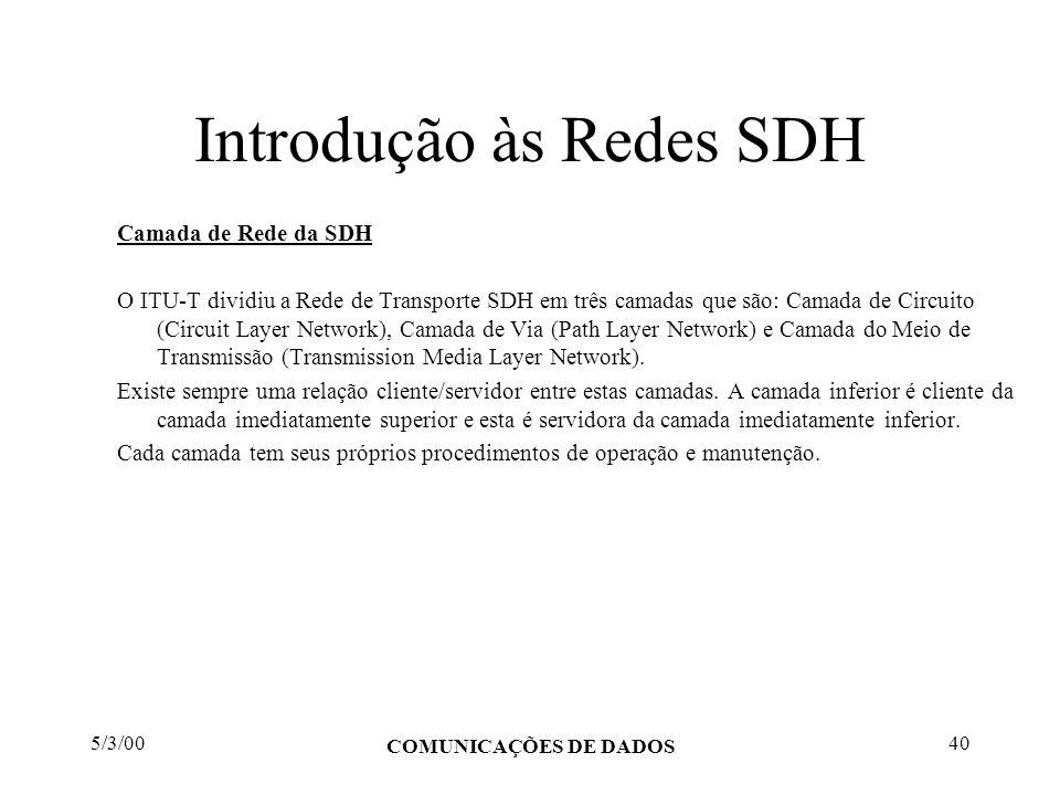 5/3/00 COMUNICAÇÕES DE DADOS 40 Introdução às Redes SDH Camada de Rede da SDH O ITU-T dividiu a Rede de Transporte SDH em três camadas que são: Camada