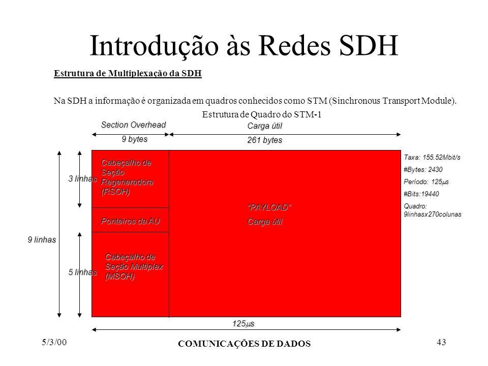 5/3/00 COMUNICAÇÕES DE DADOS 43 Introdução às Redes SDH Estrutura de Multiplexação da SDH Na SDH a informação é organizada em quadros conhecidos como