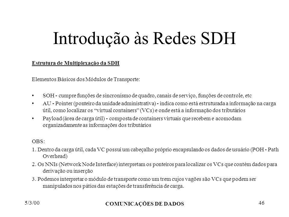 5/3/00 COMUNICAÇÕES DE DADOS 46 Introdução às Redes SDH Estrutura de Multiplexação da SDH Elementos Básicos dos Módulos de Transporte: SOH - cumpre fu