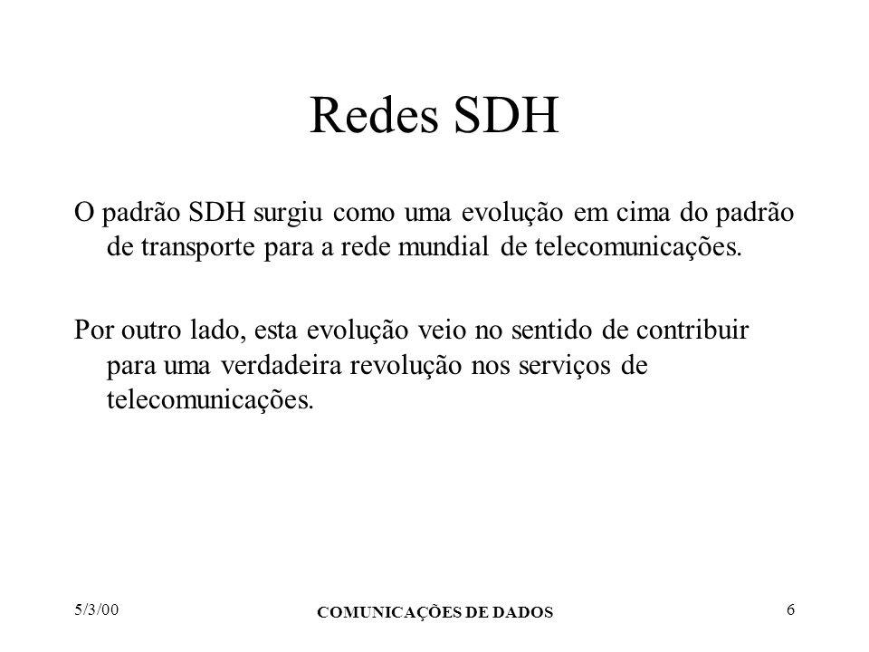 5/3/00 COMUNICAÇÕES DE DADOS 7 Introdução às Redes SDH O padrão SONET/SDH fase 1 foi aprovado pelos comitês da ANSI e do ITU-T (na época CCITT) em 1988.