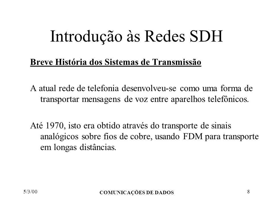 5/3/00 COMUNICAÇÕES DE DADOS 39 Introdução às Redes SDH Modelo de Rede da SDH CAMADA DE CIRCUITO 2Mbit/s 34Mbit/s 140Mbit/s CAMADA DA SEÇÃO DE MULTIPLEXAÇÃO CAMADA DA SEÇÃO DE REGENERAÇÃO CAMADA DO MEIO FÍSICO Fibra Óptica, Rádio e Satélite VC12VC3 VC4 Camada de Via de Ordem Inferior Camada de Via de Ordem Superior Camada de Via Camada do Meio de Transmissão Camada de Transporte SDH CAMADA DE CIRCUITO