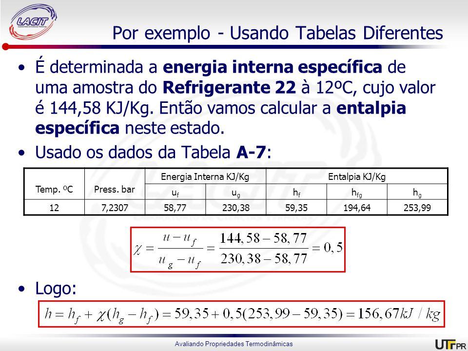Avaliando Propriedades Termodinâmicas Por exemplo - Usando Tabelas Diferentes É determinada a energia interna específica de uma amostra do Refrigerant