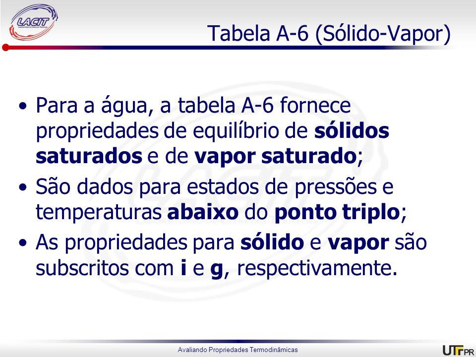 Avaliando Propriedades Termodinâmicas Tabela A-6 (Sólido-Vapor) Para a água, a tabela A-6 fornece propriedades de equilíbrio de sólidos saturados e de