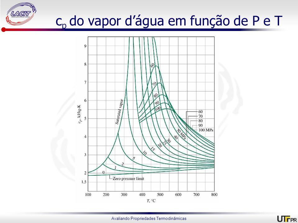 Avaliando Propriedades Termodinâmicas c p do vapor dágua em função de P e T