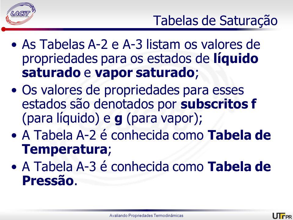 Avaliando Propriedades Termodinâmicas Tabelas de Saturação As Tabelas A-2 e A-3 listam os valores de propriedades para os estados de líquido saturado