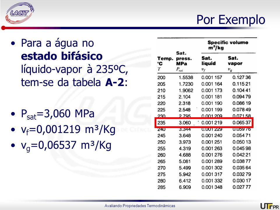 Avaliando Propriedades Termodinâmicas Por Exemplo Para a água no estado bifásico líquido-vapor à 235ºC, tem-se da tabela A-2: P sat =3,060 MPa v f =0,