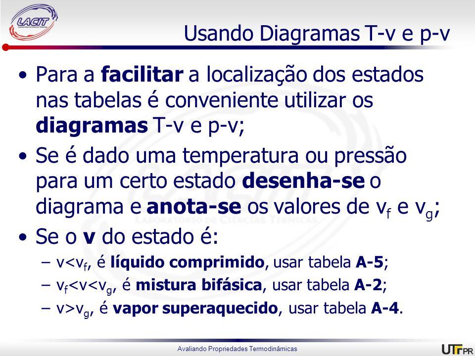 Avaliando Propriedades Termodinâmicas Usando Diagramas T-v e p-v Para a facilitar a localização dos estados nas tabelas é conveniente utilizar os diag