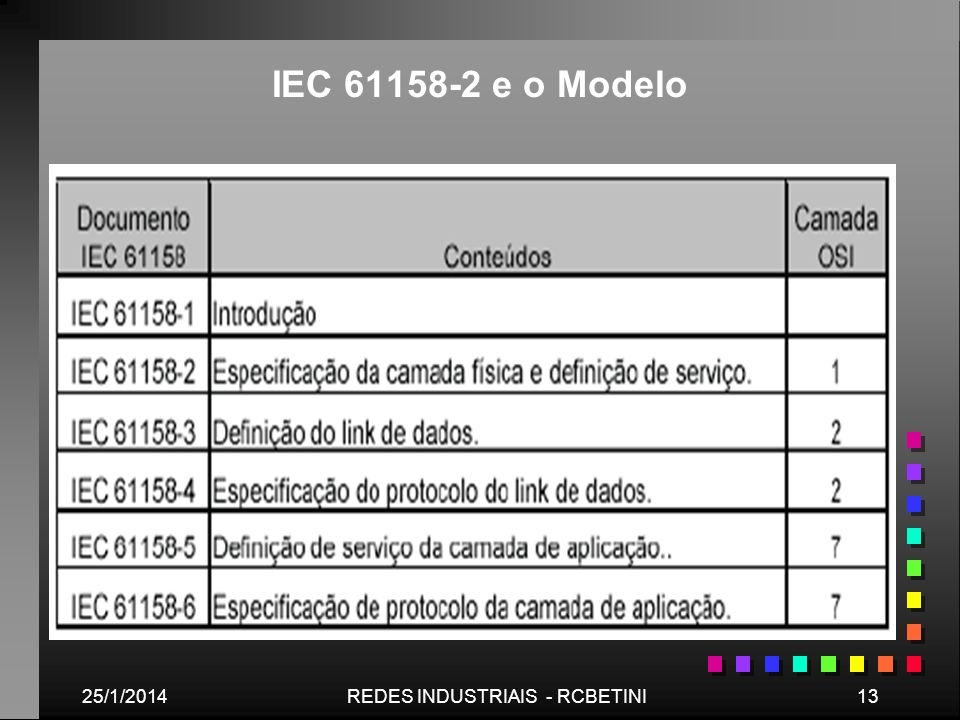 25/1/201413REDES INDUSTRIAIS - RCBETINI IEC 61158-2 e o Modelo
