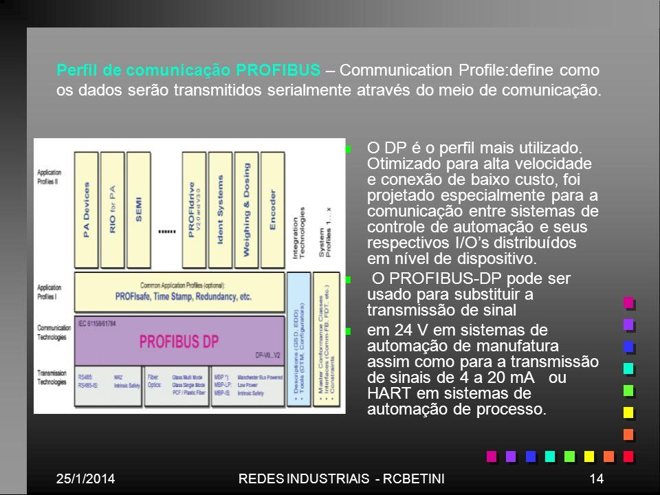25/1/201414REDES INDUSTRIAIS - RCBETINI Perfil de comunicação PROFIBUS – Communication Profile:define como os dados serão transmitidos serialmente atr