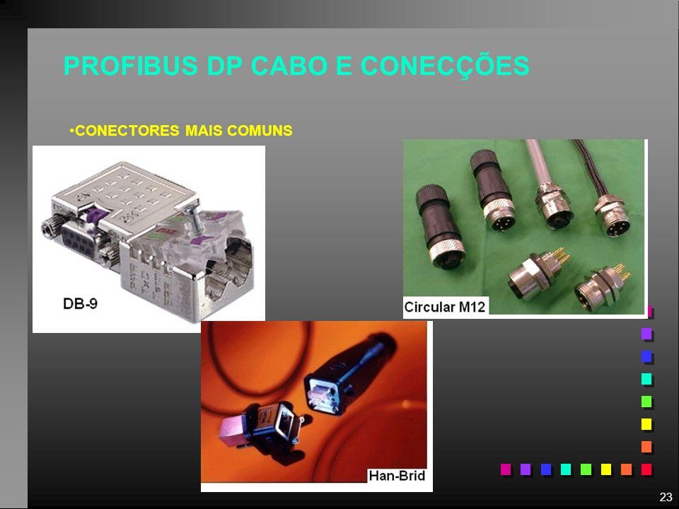 23 PROFIBUS DP CABO E CONECÇÕES CONECTORES MAIS COMUNS