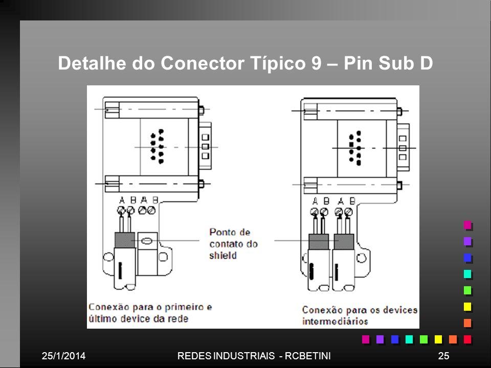 25/1/201425REDES INDUSTRIAIS - RCBETINI Detalhe do Conector Típico 9 – Pin Sub D