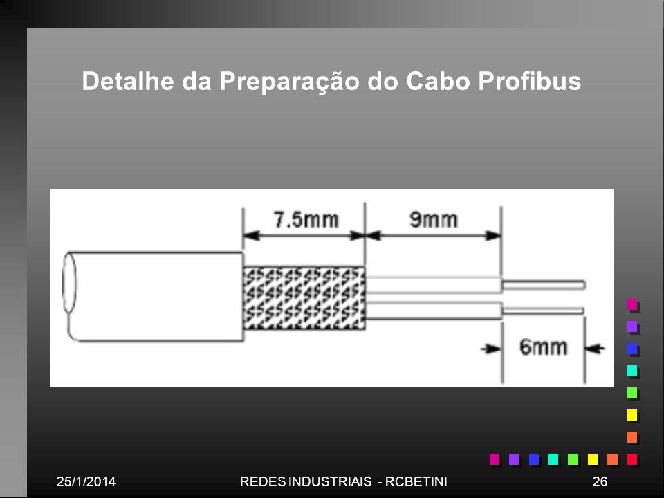 25/1/201426REDES INDUSTRIAIS - RCBETINI Detalhe da Preparação do Cabo Profibus