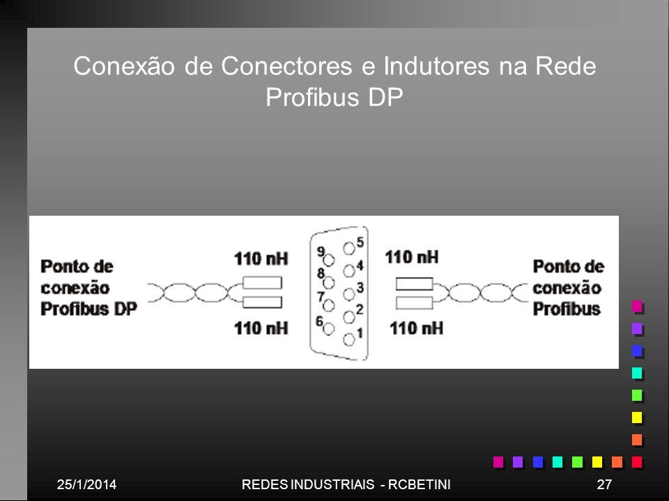 25/1/201427REDES INDUSTRIAIS - RCBETINI Conexão de Conectores e Indutores na Rede Profibus DP