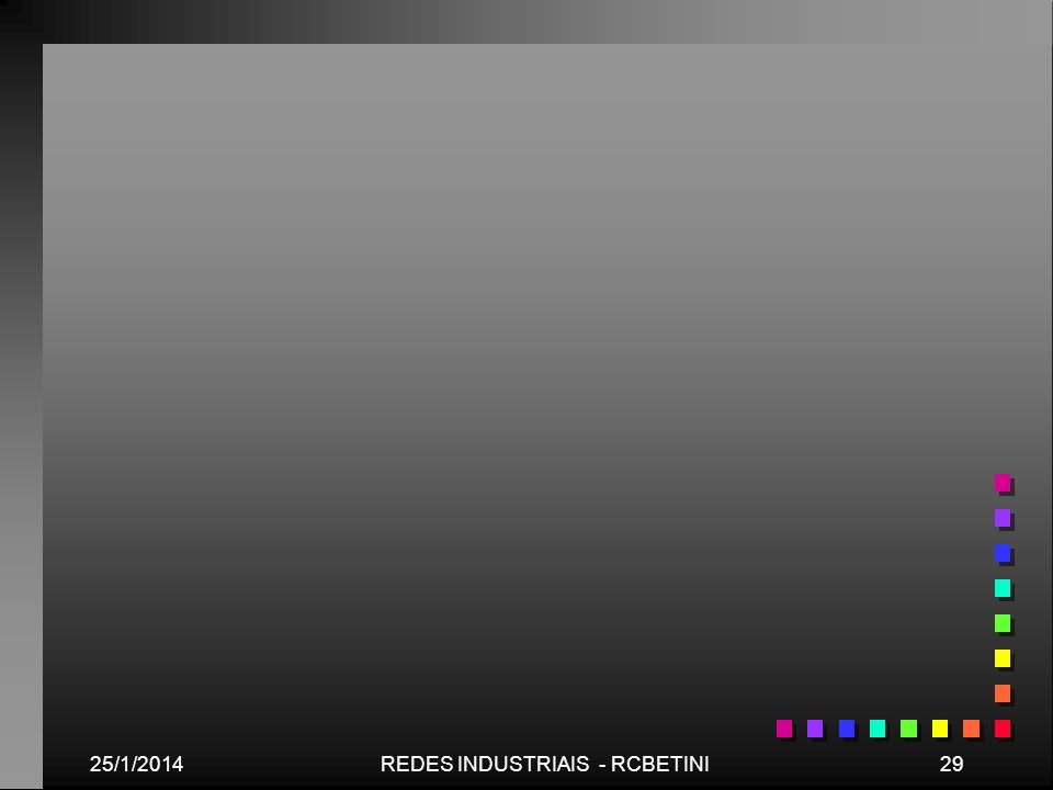 25/1/201429REDES INDUSTRIAIS - RCBETINI