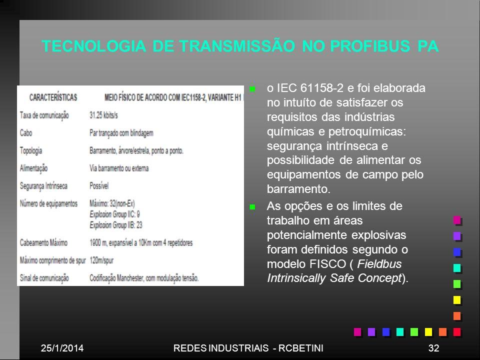 25/1/201432REDES INDUSTRIAIS - RCBETINI TECNOLOGIA DE TRANSMISSÃO NO PROFIBUS PA n o IEC 61158-2 e foi elaborada no intuíto de satisfazer os requisito