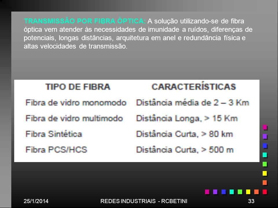 25/1/201433REDES INDUSTRIAIS - RCBETINI TRANSMISSÃO POR FIBRA ÓPTICA: A solução utilizando-se de fibra óptica vem atender às necessidades de imunidade