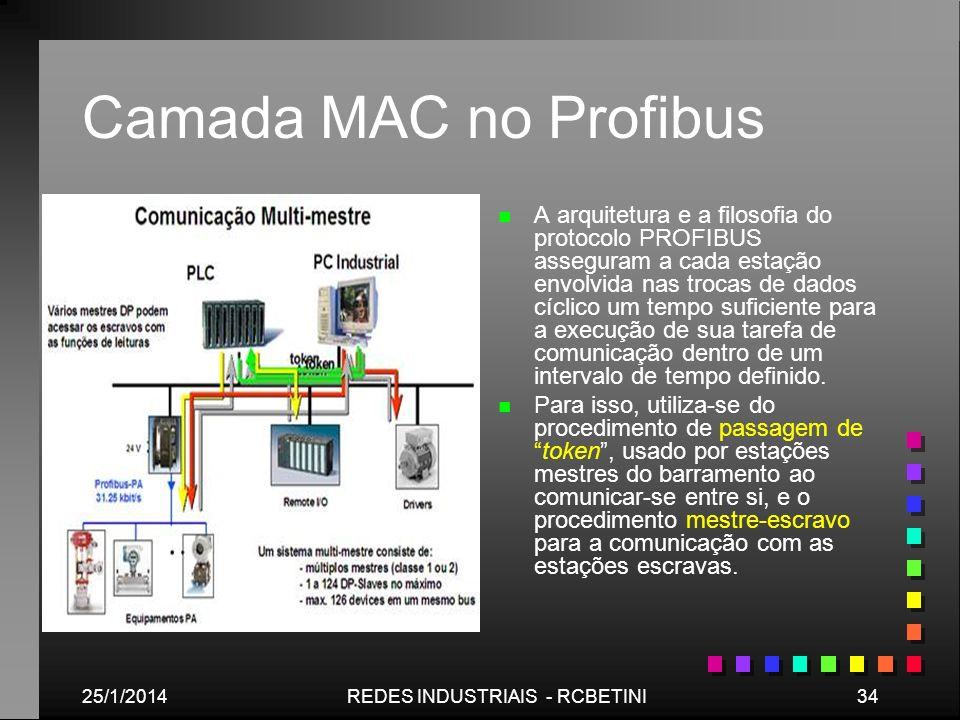 25/1/201434REDES INDUSTRIAIS - RCBETINI Camada MAC no Profibus n A arquitetura e a filosofia do protocolo PROFIBUS asseguram a cada estação envolvida