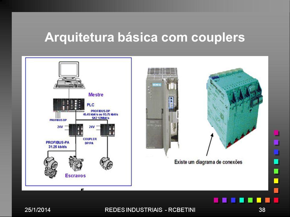 25/1/201438REDES INDUSTRIAIS - RCBETINI Arquitetura básica com couplers