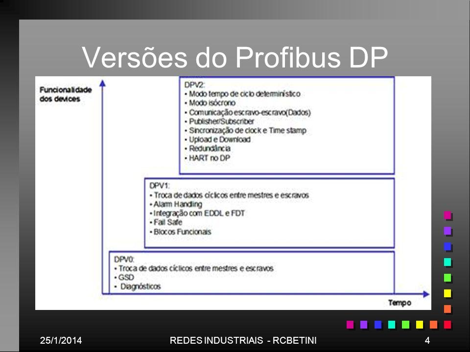 25/1/20144REDES INDUSTRIAIS - RCBETINI Versões do Profibus DP