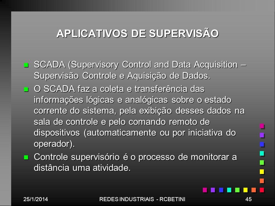 APLICATIVOS DE SUPERVISÃO n SCADA (Supervisory Control and Data Acquisition – Supervisão Controle e Aquisição de Dados. n O SCADA faz a coleta e trans