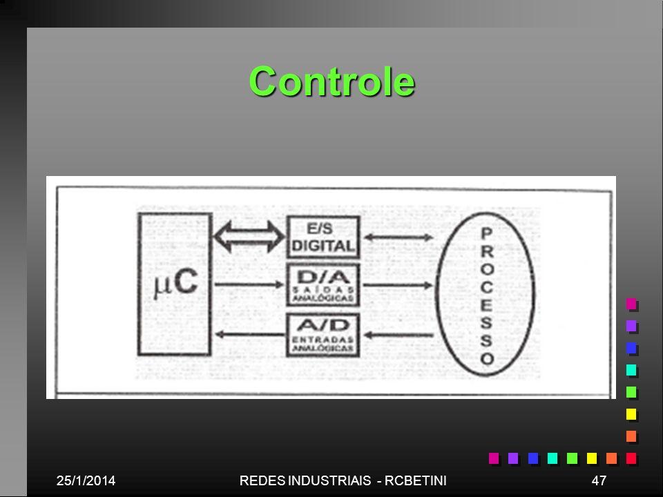 Controle 25/1/201447REDES INDUSTRIAIS - RCBETINI