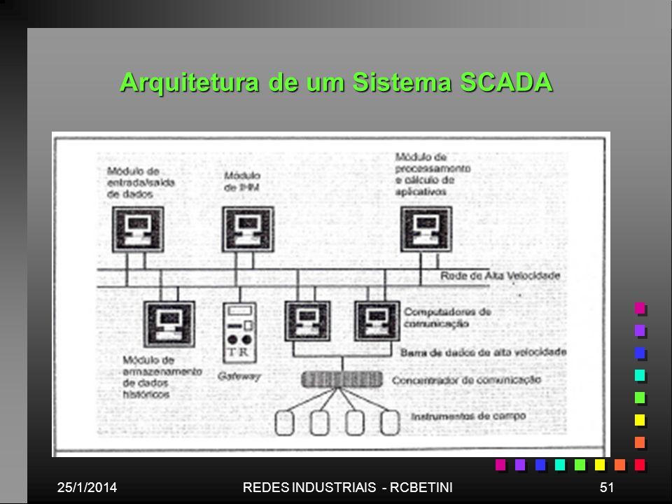 Arquitetura de um Sistema SCADA 25/1/201451REDES INDUSTRIAIS - RCBETINI