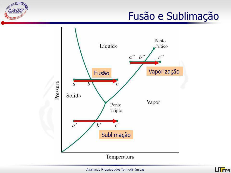 Avaliando Propriedades Termodinâmicas Fusão e Sublimação Fusão Sublimação Vaporização
