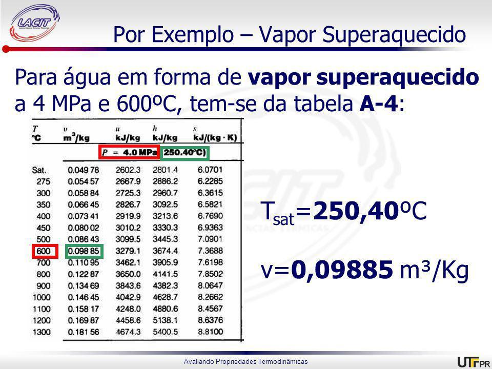 Avaliando Propriedades Termodinâmicas Por Exemplo – Vapor Superaquecido Para água em forma de vapor superaquecido a 4 MPa e 600ºC, tem-se da tabela A-4: T sat =250,40ºC v=0,09885 m³/Kg