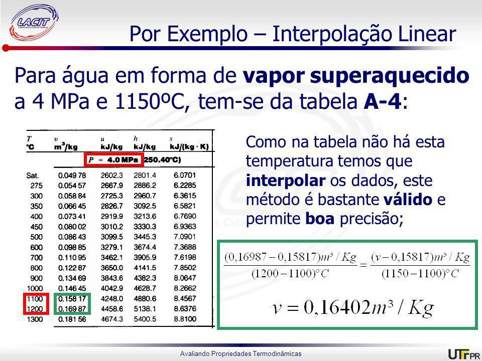 Avaliando Propriedades Termodinâmicas Por Exemplo – Interpolação Linear Para água em forma de vapor superaquecido a 4 MPa e 1150ºC, tem-se da tabela A-4: Como na tabela não há esta temperatura temos que interpolar os dados, este método é bastante válido e permite boa precisão;