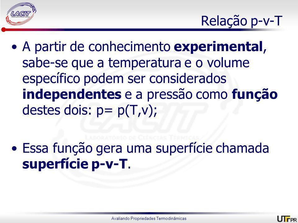 Avaliando Propriedades Termodinâmicas Relação p-v-T A partir de conhecimento experimental, sabe-se que a temperatura e o volume específico podem ser considerados independentes e a pressão como função destes dois: p= p(T,v); Essa função gera uma superfície chamada superfície p-v-T.