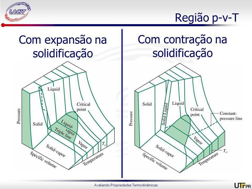 Avaliando Propriedades Termodinâmicas Região p-v-T Com expansão na solidificação Com contração na solidificação