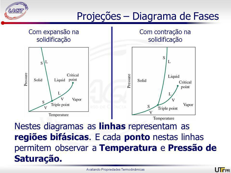 Avaliando Propriedades Termodinâmicas Diagrama p-v Percebe-se que: Para T<T c : mudança de fase com p constante; Para T>T c : p diminui quando v aumenta; Para T=T c : Ponto de inflexão;