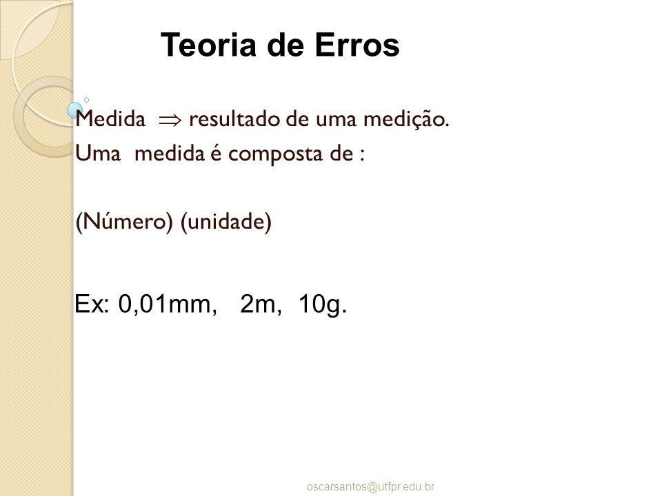 Medida resultado de uma medição. Uma medida é composta de : (Número) (unidade) oscarsantos@utfpr.edu.br Ex: 0,01mm, 2m, 10g. Teoria de Erros