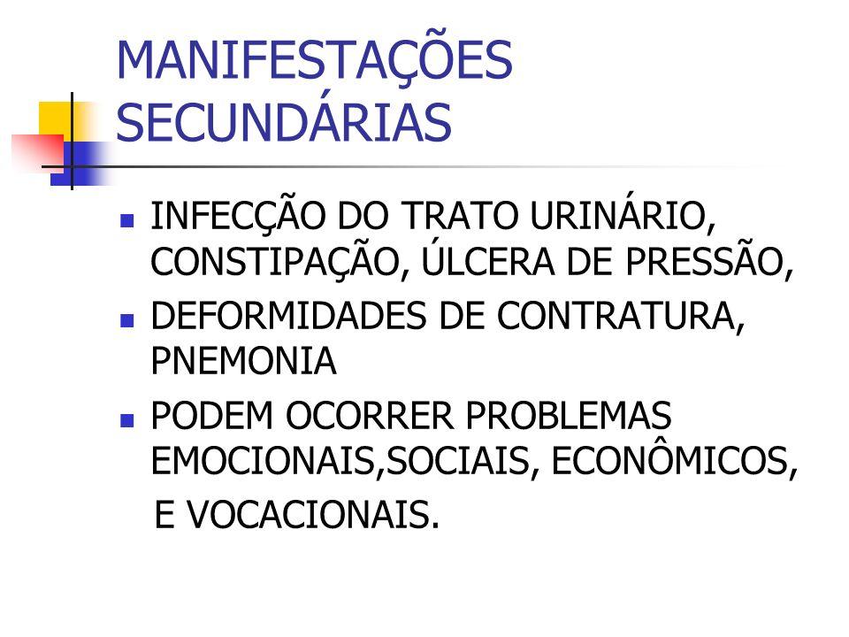 MANIFESTAÇÕES SECUNDÁRIAS INFECÇÃO DO TRATO URINÁRIO, CONSTIPAÇÃO, ÚLCERA DE PRESSÃO, DEFORMIDADES DE CONTRATURA, PNEMONIA PODEM OCORRER PROBLEMAS EMO