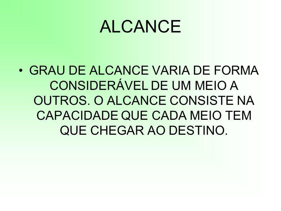 ALCANCE GRAU DE ALCANCE VARIA DE FORMA CONSIDERÁVEL DE UM MEIO A OUTROS. O ALCANCE CONSISTE NA CAPACIDADE QUE CADA MEIO TEM QUE CHEGAR AO DESTINO.