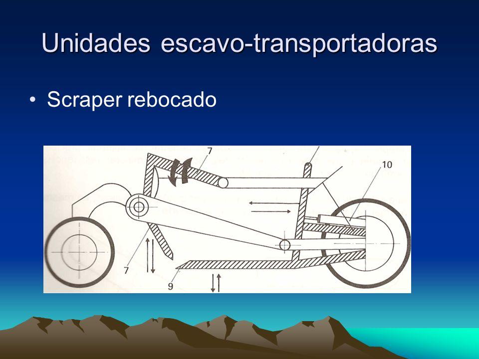 Unidades escavo-transportadoras Scraper rebocado