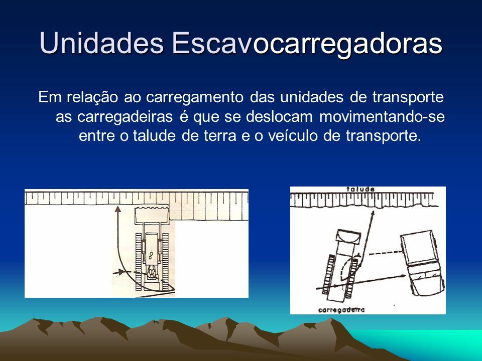 Unidades Escavocarregadoras Em relação ao carregamento das unidades de transporte as carregadeiras é que se deslocam movimentando-se entre o talude de