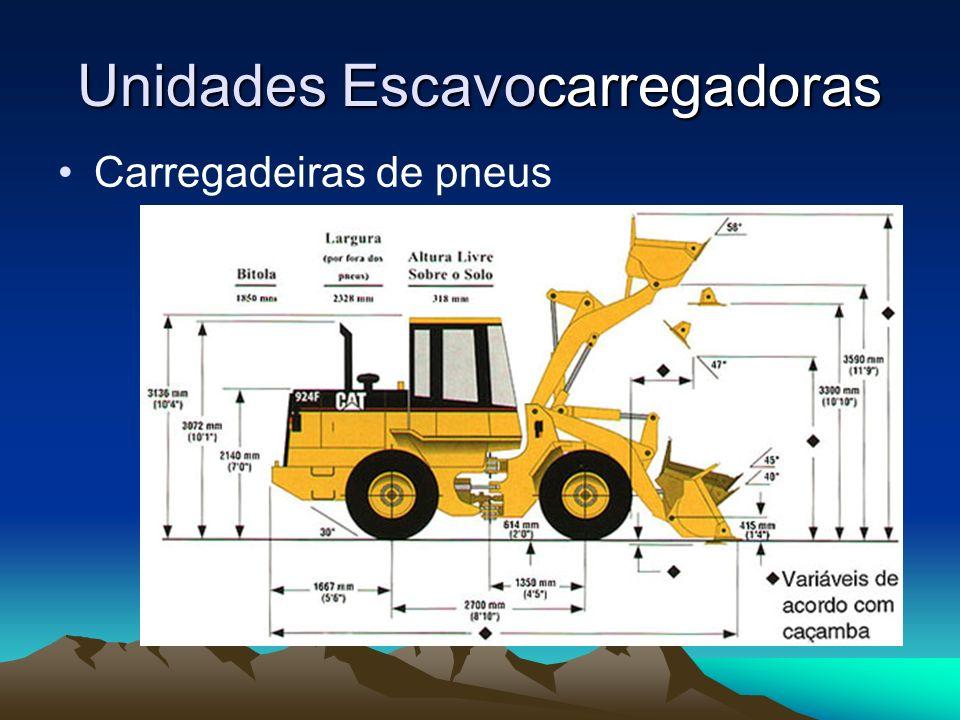 Unidades Escavocarregadoras Carregadeiras de pneus