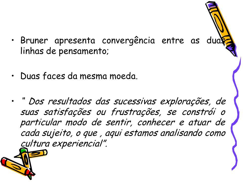 Bruner apresenta convergência entre as duas linhas de pensamento; Duas faces da mesma moeda. Dos resultados das sucessivas explorações, de suas satisf