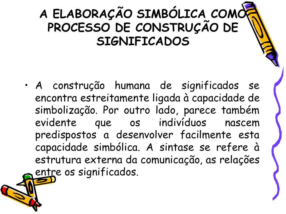 A ELABORAÇÃO SIMBÓLICA COMO PROCESSO DE CONSTRUÇÃO DE SIGNIFICADOS A construção humana de significados se encontra estreitamente ligada à capacidade d