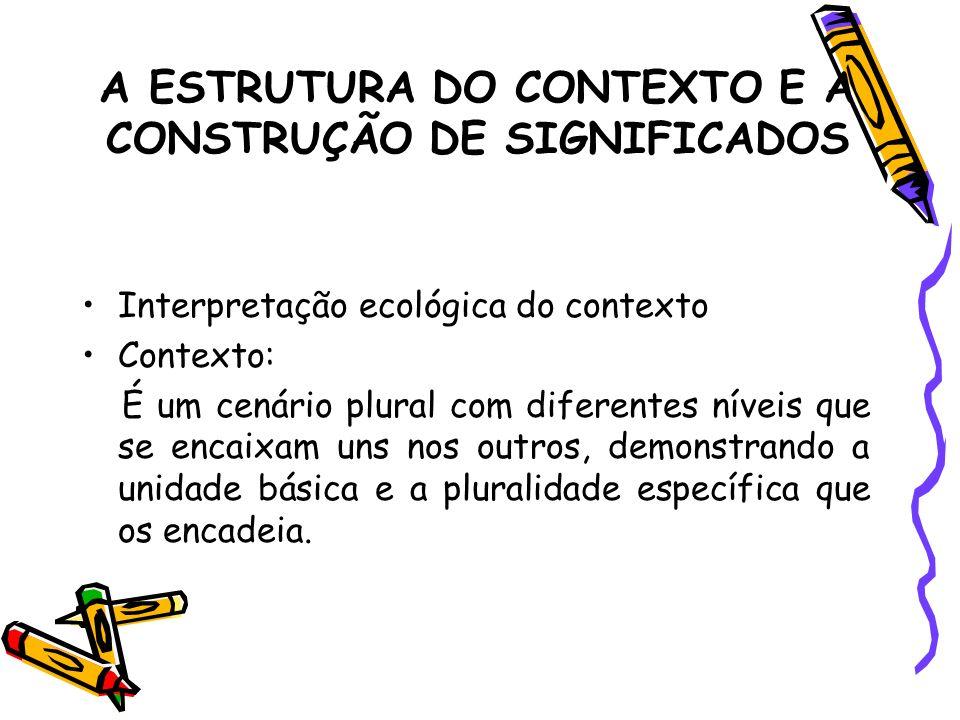 A ESTRUTURA DO CONTEXTO E A CONSTRUÇÃO DE SIGNIFICADOS Interpretação ecológica do contexto Contexto: É um cenário plural com diferentes níveis que se