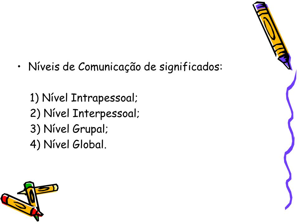 Níveis de Comunicação de significados: 1) Nível Intrapessoal; 2) Nível Interpessoal; 3) Nível Grupal; 4) Nível Global.